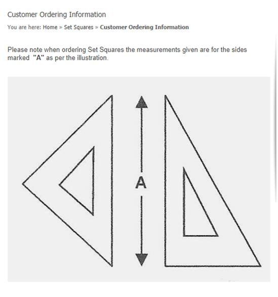 Customer Ordering Information